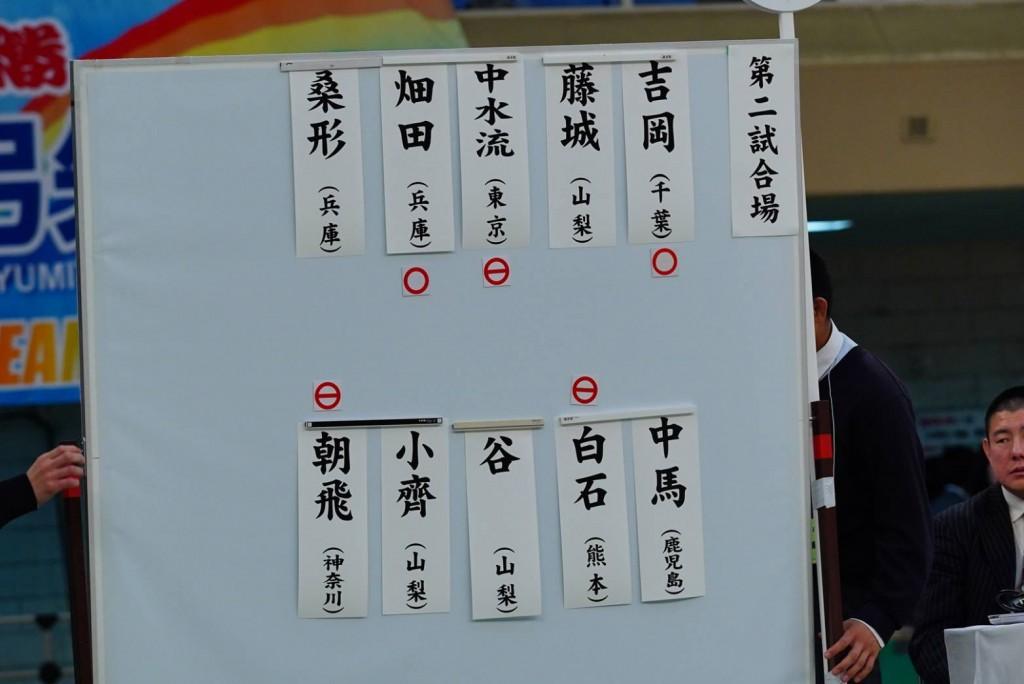 第41回全国高等学校柔道選手権大会・女子決勝結果
