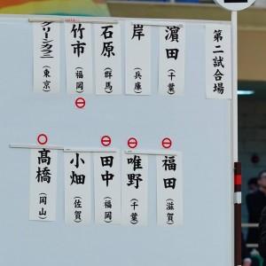 第41回全国高等学校柔道選手権・男子個人戦決勝結果