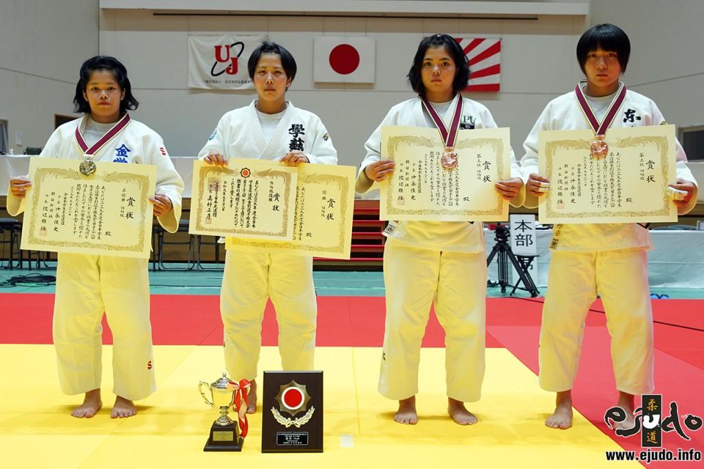 78kg級入賞者。左から2位の松田なみき、優勝の佐々木ちえ、3位の鈴木伊織と田中伶奈